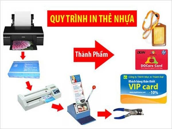 7 bước đơn giản để in thẻ nhựa PVC 3 lớp