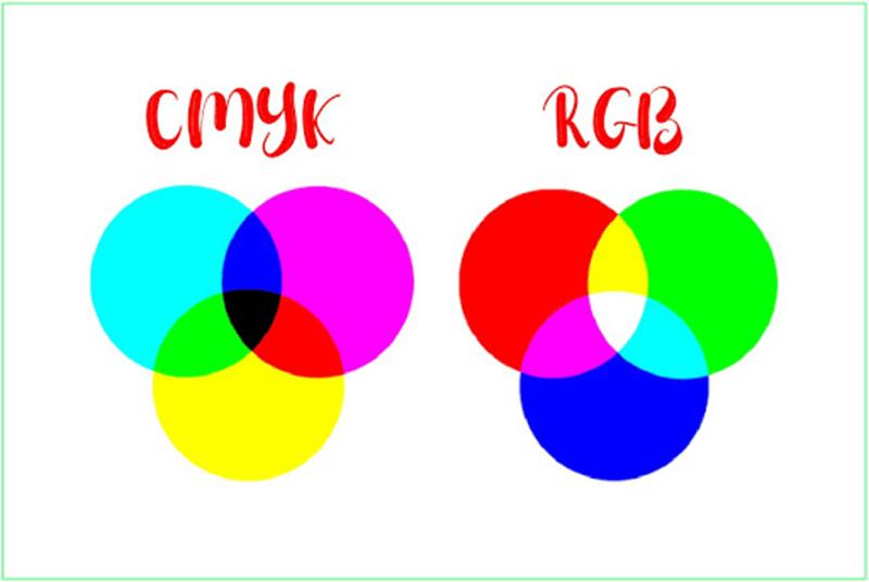 2 hệ màu phổ biến