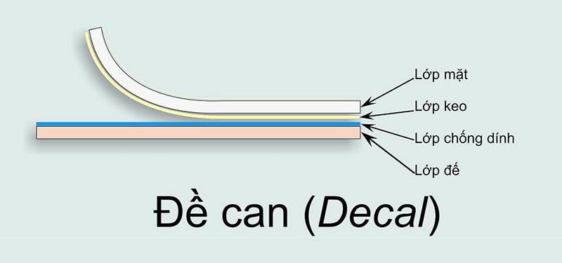 Tìm hiểu về Decal và một số loại phổ biến