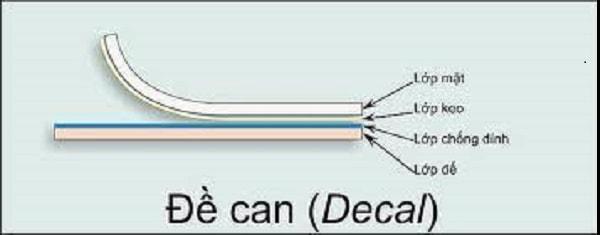 Tất cả các loại decal đều có 4 lớp