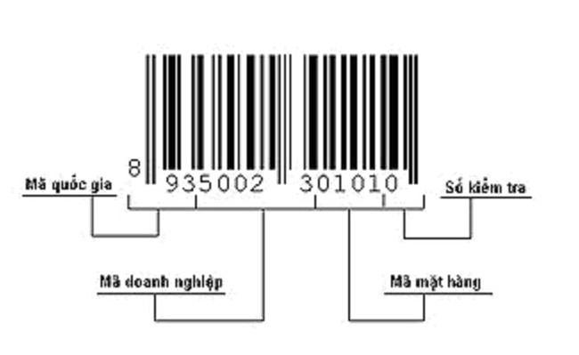 Thông tin về mã vạch trên sản phẩm