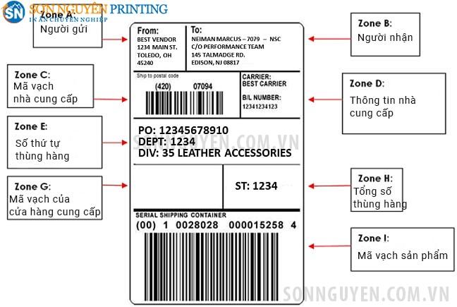 Các thành phần của tem decal mã vạch dán thùng