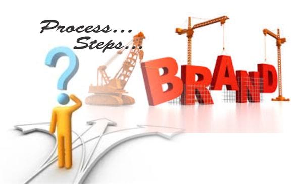 4 phương pháp xây dựng thương hiệu